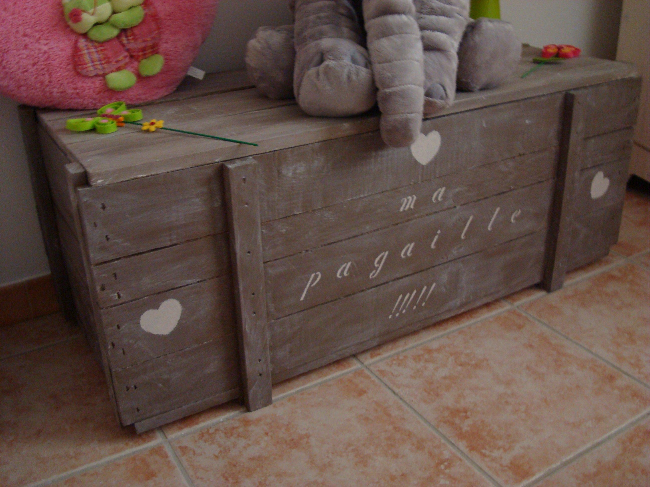 C cicr atif decoration enfants - Coffre a jouet fille ...